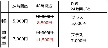 レンタカー-料金表