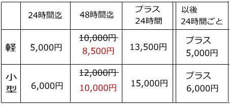 レンタカー・料金表